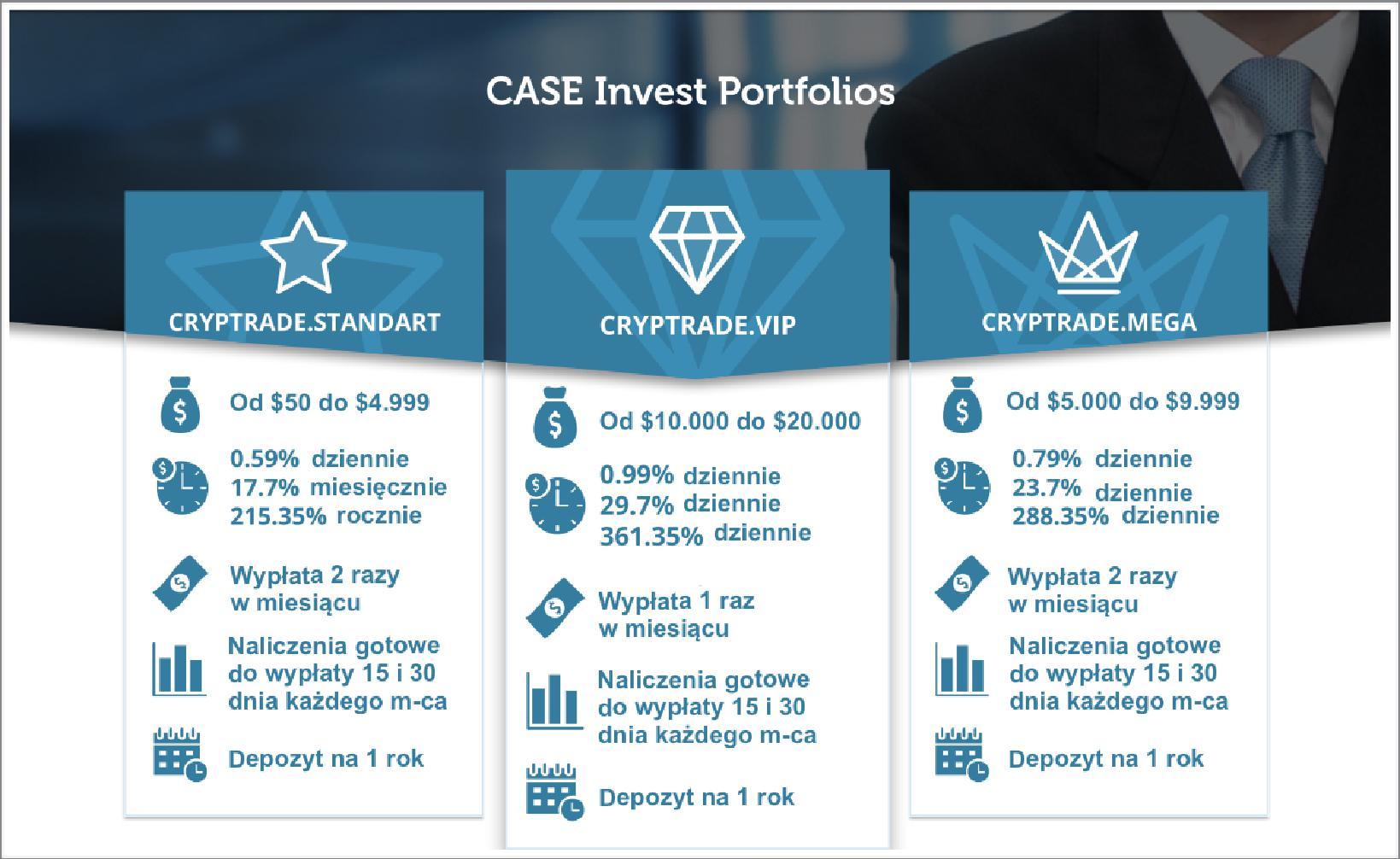Cryp Trade Capital